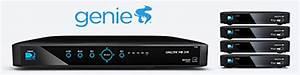 Directv Wireless Genie Mini Now In All Us Markets  U2013 Hd Report