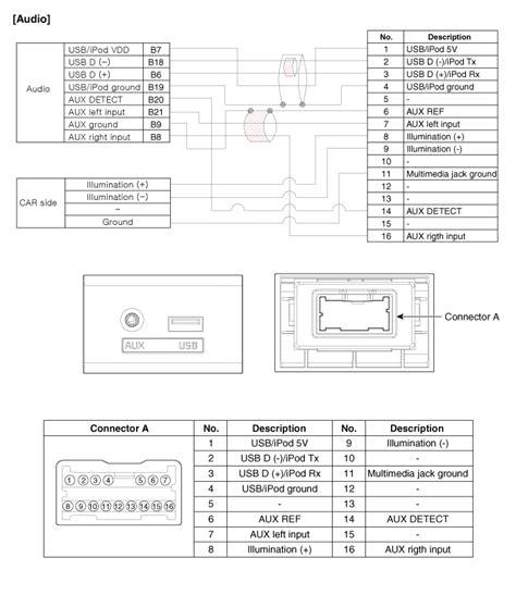 Kia Soul Aux Auxiliary Jack Circuit Diagram Audio