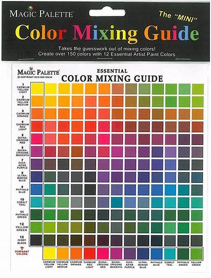 Mixing Chart Guide Painting Bob Colors Colour