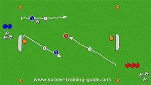 Ready To Use Soccer Practice Drill