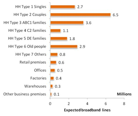 Point Topic  Mapping Broadband In The Uk  Q2 2012