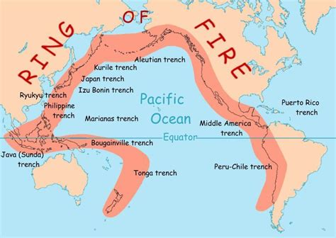 ring  fire national geographic society