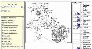 Manuales De Taller De Mitsubishi