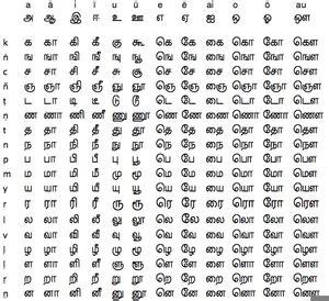 tamil alphabet  images  clkercom vector clip