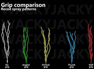 TLDW Wacky Jacky Grip Comparison Results PUBATTLEGROUNDS