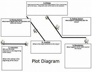 Diagram Template  U2013 11  Free Word  Excel  Ppt  Pdf