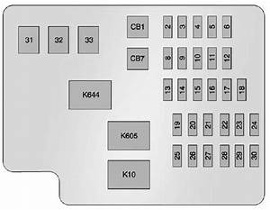 Cadillac Ats Coupe  2015   U2013 Fuse Box Diagram