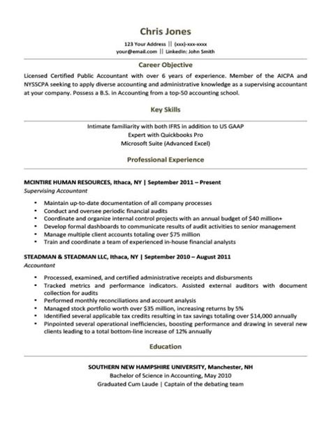 The Best Resume Format Exles best resume templates cv layout free calendar template