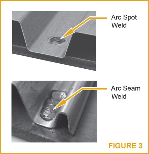 Verco Deck Icc Report by B Deck Verco Hsb 36 Roof Deck 1 5 Quot B Deck Metaldeck
