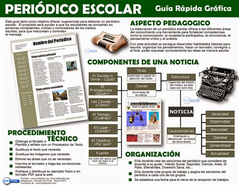caracteristicas template periodico escolar noticia escuela analisis pedagogia