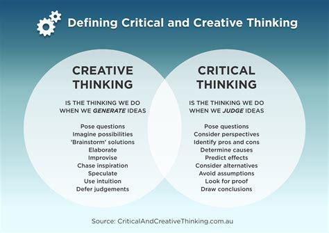 Creative And Critical Thinking Venn Diagram