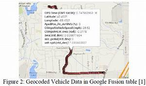 Real Time Driver Activity Index Detection Using Fuzzy Logic