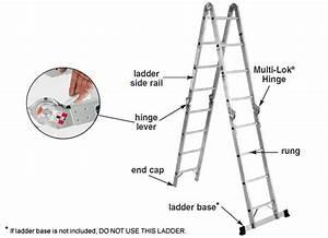 Know Your Werner Ladder  Basic Ladder Terminology