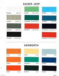 Dupont Car Colours by Dupont Auto Paint Color Chart 2017 Grasscloth Wallpaper