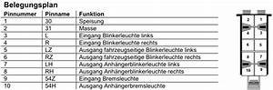Jaeger Trailer Module Kaufen : module produkte conwys ag connecting the future ~ Jslefanu.com Haus und Dekorationen