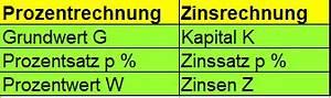 Prozent Unterschied Berechnen : zinsrechnung und prozentrechnung ~ Themetempest.com Abrechnung
