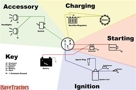 Wire Ignition Switch by Universal 4 Wire Ignition Switch Wiring Diagram Camizu Org