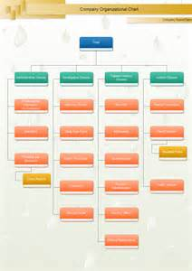 interior home design software company organizational chart lots of company