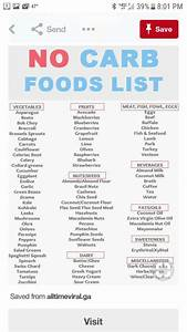 no carb foods no carb food list no carb diets food lists