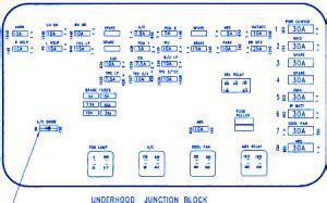 Saturn Fuse Box Block Circuit Breaker Diagram