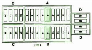 Fuse Box Diagram Mercedes Benz 2001 Slk 320