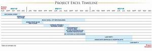 Excel Calendar Chart Thompson Health Gt Foundation Gt Building A Healthy Future