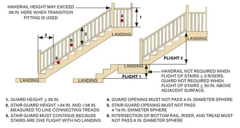 common deck stair defects american society of home