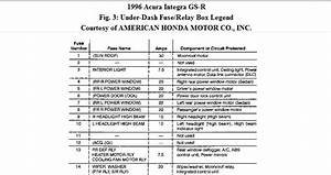 Under The Hood Fuse Box Diagram For 1991 Acura Integra
