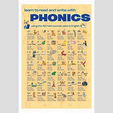 Educational  Phonics Mini Poster 16 X 20in  Language, For Kids And Classroom
