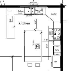 Harmonious Kitchen Layout Plan best 25 corner kitchen layout ideas only on