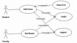 Cs557  Requirements And Use Cases