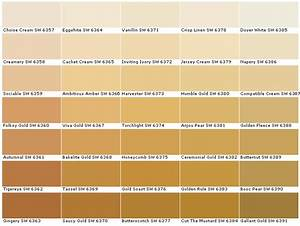 sherwin williams paint color 2017 - Grasscloth Wallpaper