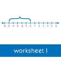 graphing integers   number  worksheet