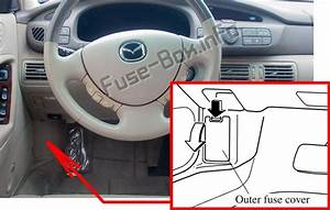 Fuse Box Diagram Mazda Millenia  2000