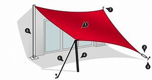 composants voile d ombrage toile dickson terrasse With wonderful toile pour terrasse exterieur 0 pergolas toile pergolas