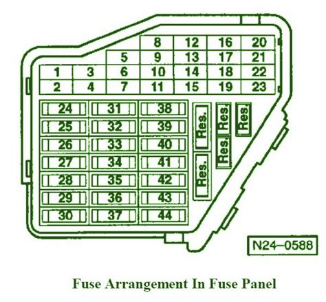 2012 Beetle Fuse Box Diagram by 2004 Volkswagen Beetle Instrument Panel Fuse Box