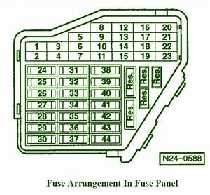 2005 Vw Beetle Instrument Panel Fuse Box Diagram  U2013 Circuit