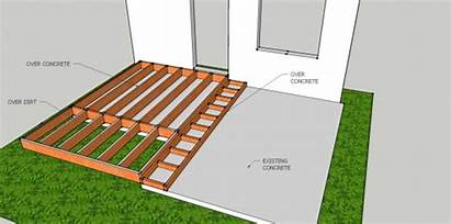 Deck Build Concrete Building Need Help Necessary