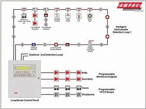 Diagram Circuit Of Addressableire Alarm System Control