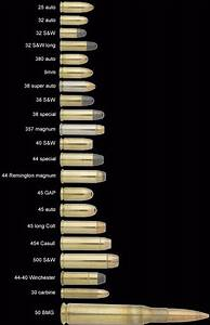 Ammo And Gun Collector A Couple Of Simple Ammo Comparison