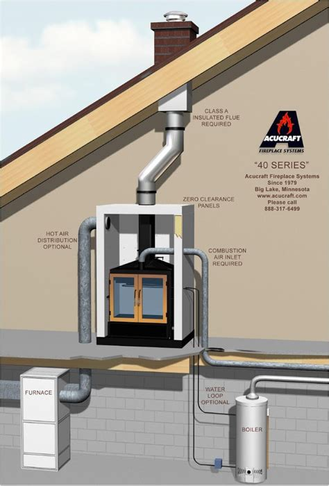fireplace furnace whole home heating with a wood fireplace acucraft