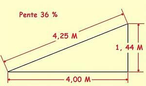 Schema calcul pente de toit