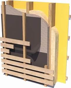Holzverkleidung Fassade Arten : anforderungen an und pr fungen von hightech unterspann ~ Lizthompson.info Haus und Dekorationen