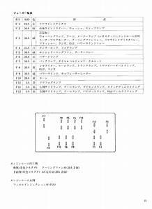 Citroen Saxo Vtr Fuse Box Diagram