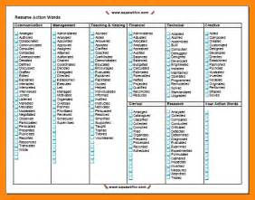 Active Words Resume by 6 List Of Verbs Resumed