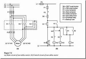 Troubleshooting Control Circuits Basic Control Circuits