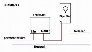Frost Protection On Outside Oil Boiler Module