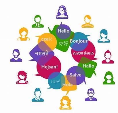 Translation Localization Services Language Translators Native Languages