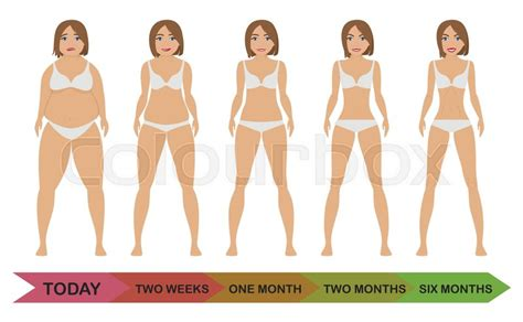 before and after weight loss diet from to slim
