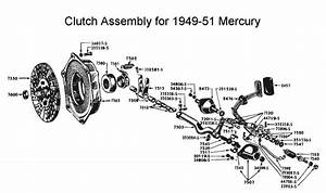 1949 Ford Clutch Linkage